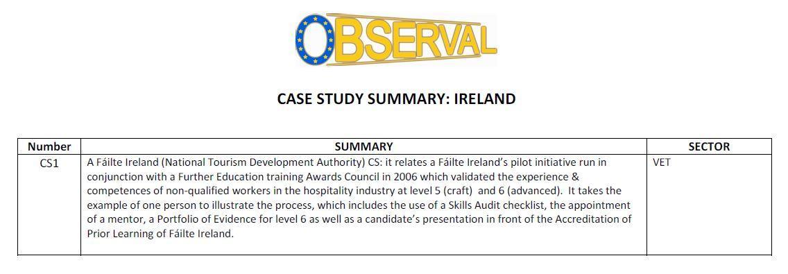 Ireland - Case Studies Summary