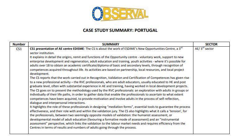 Portugal - Case Studies Summary