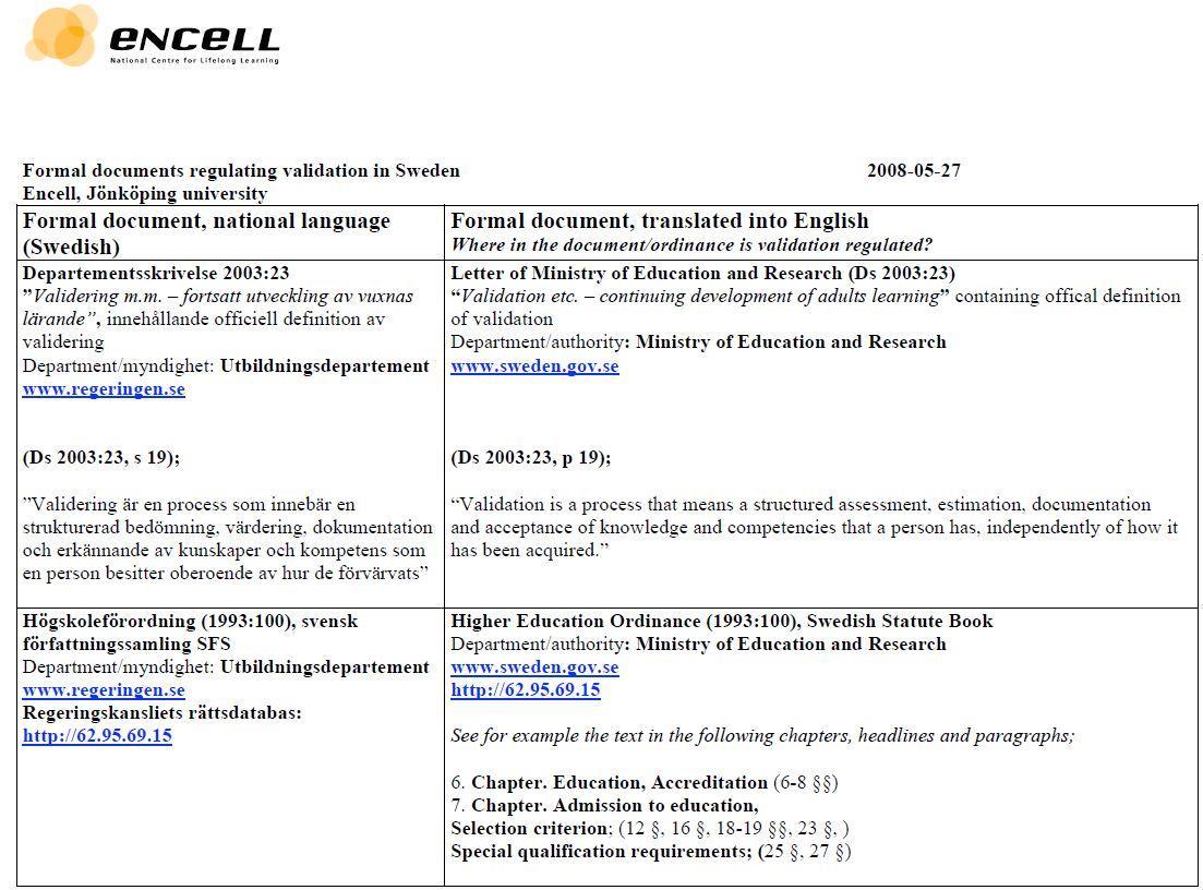 Sweden - Formal Documents 1 2008 (Validation in Sweden, Overview)