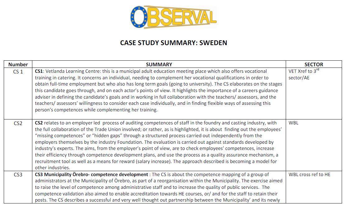 Sweden - Case Studies Summary
