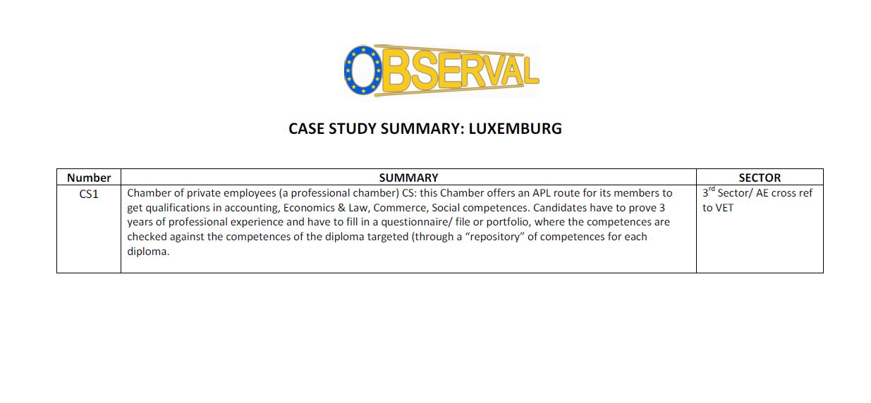 Luxemburg - Case Study Summary