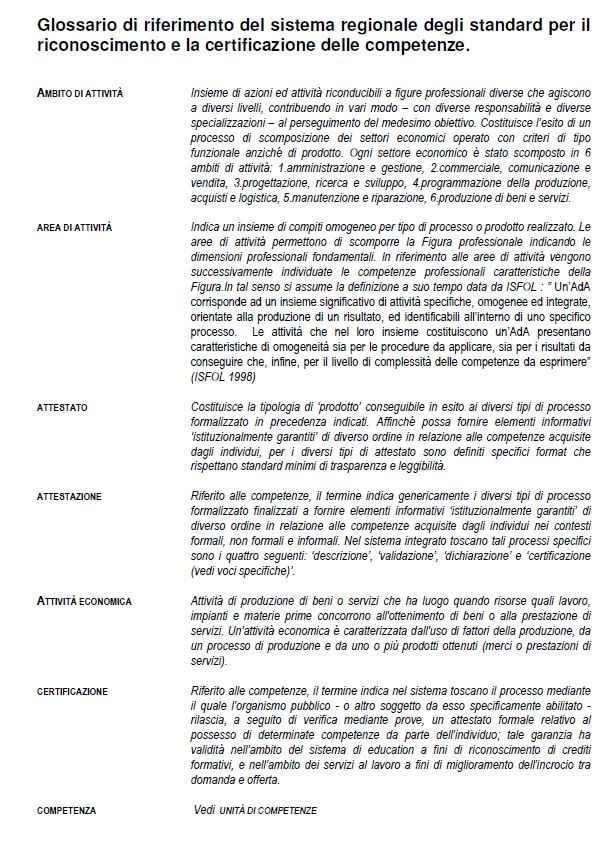 Italy - Formal Documents 15 - Toscana RRFP Glossario
