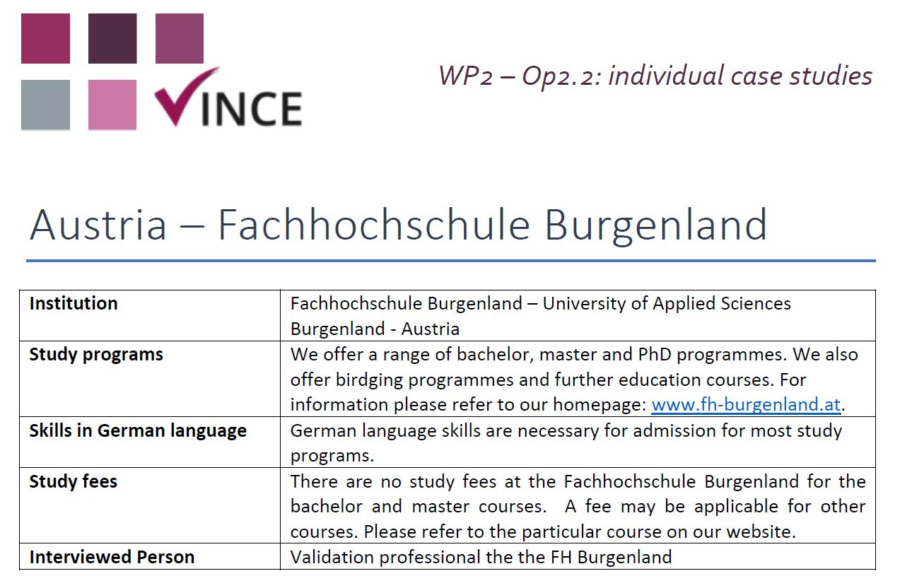 AT - Case Study 11 - University of Applied Sciences Burgenland